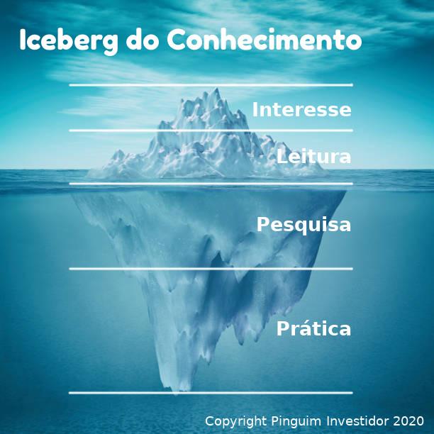 Iceberg do Conhecimento by Pinguim Investidor